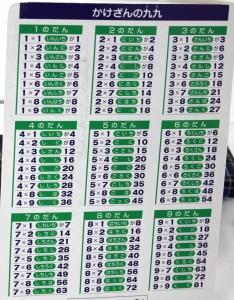 かけ算の九九表-2
